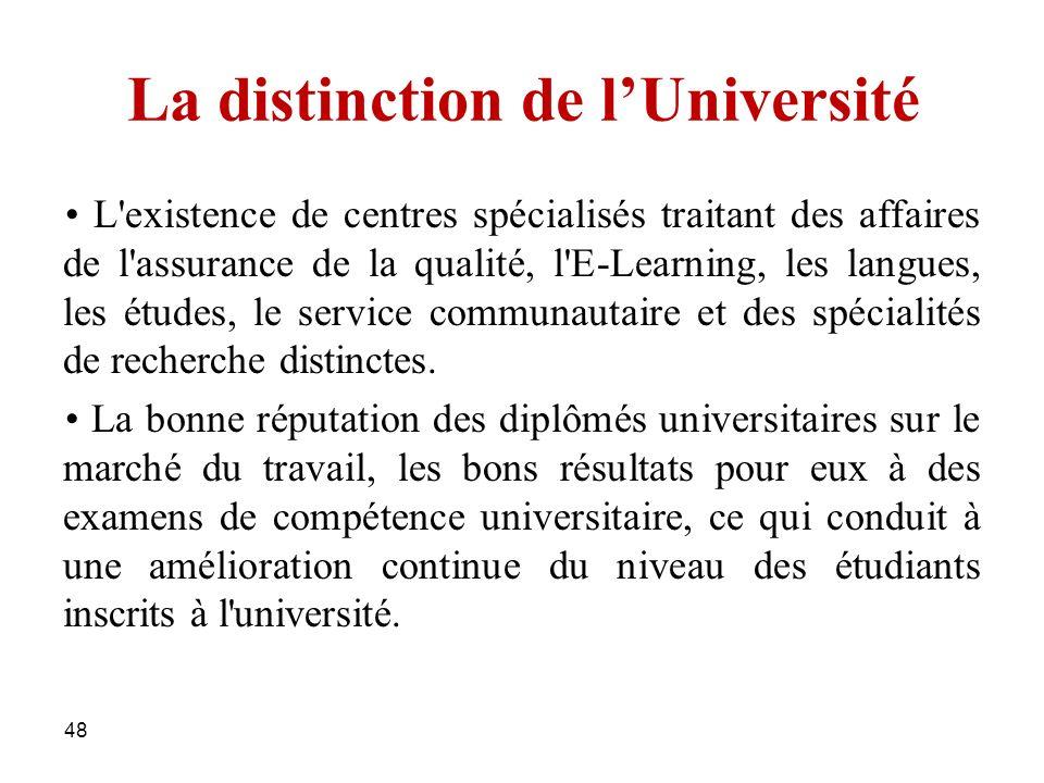 La distinction de l'Université