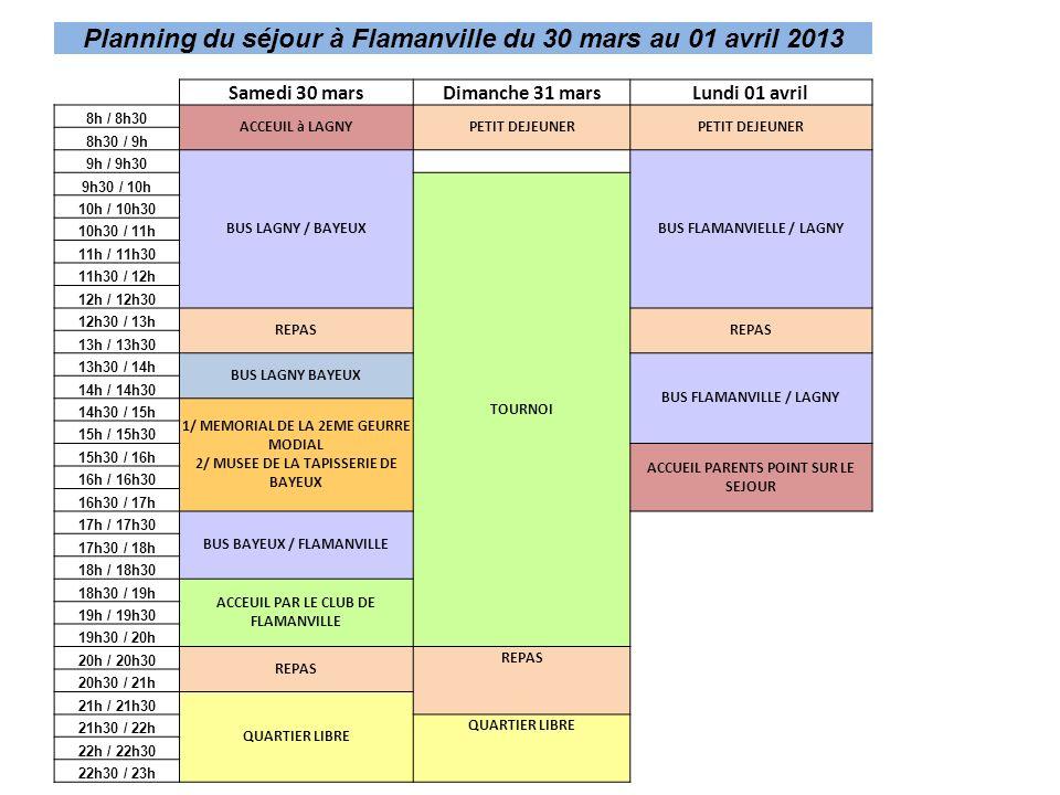 Planning du séjour à Flamanville du 30 mars au 01 avril 2013