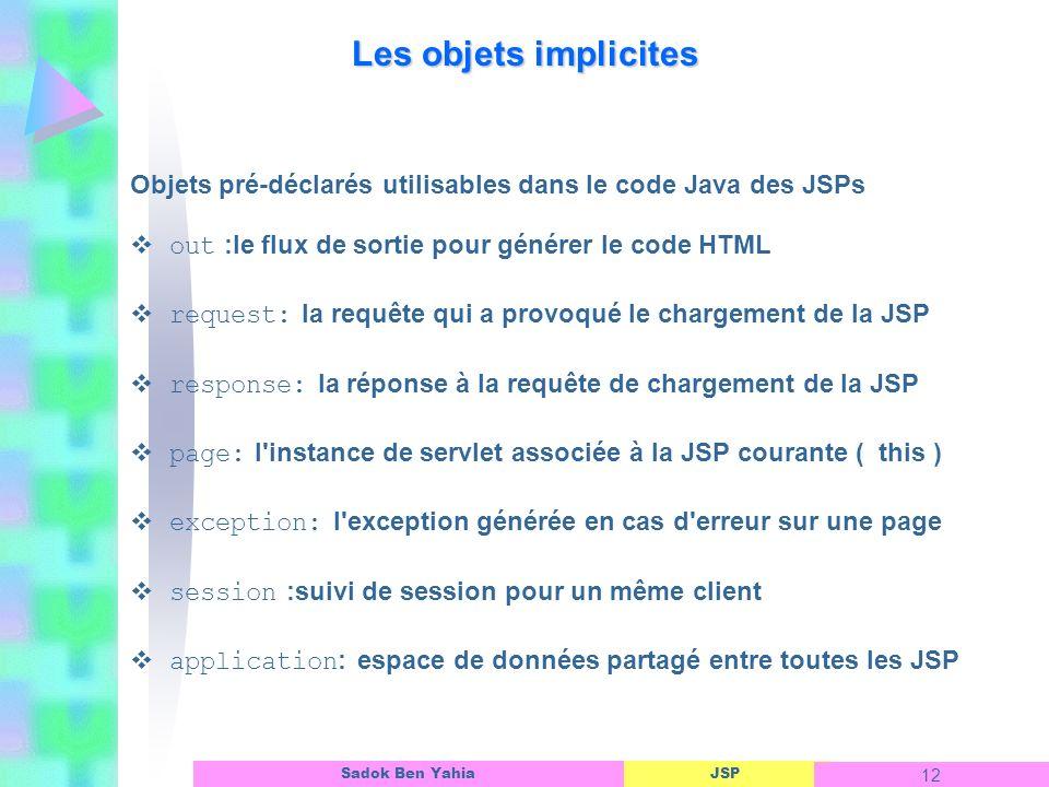 Les objets implicites Objets pré-déclarés utilisables dans le code Java des JSPs. out :le flux de sortie pour générer le code HTML.