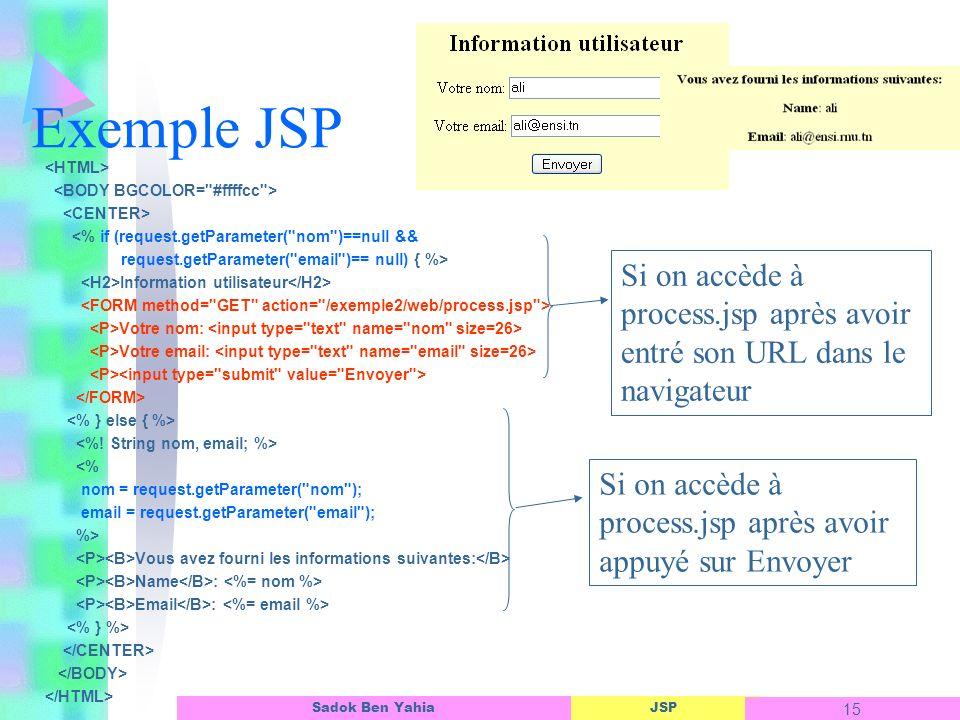 Exemple JSP <HTML> <BODY BGCOLOR= #ffffcc > <CENTER> <% if (request.getParameter( nom )==null &&