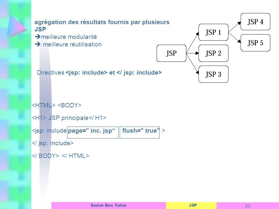 Inclusion de JSP agrégation des résultats fournis par plusieurs JSP