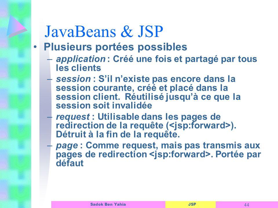 JavaBeans & JSP Plusieurs portées possibles