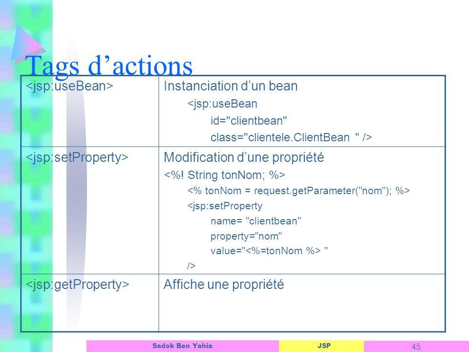Tags d'actions <jsp:useBean> Instanciation d'un bean