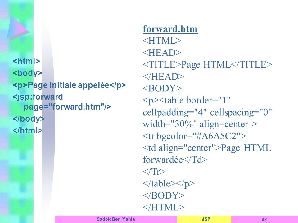 <TITLE>Page HTML</TITLE> </HEAD> <BODY>