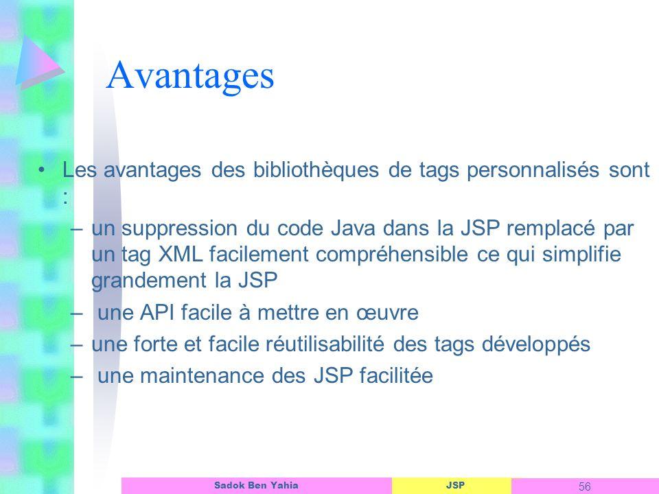 Avantages Les avantages des bibliothèques de tags personnalisés sont :