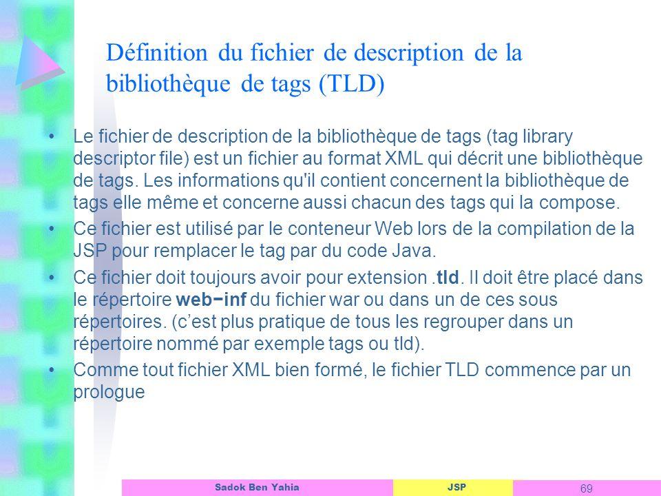 Définition du fichier de description de la bibliothèque de tags (TLD)