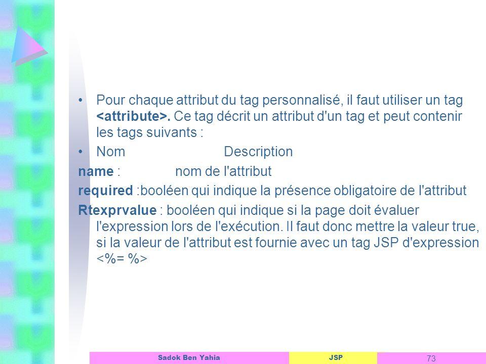 Pour chaque attribut du tag personnalisé, il faut utiliser un tag <attribute>. Ce tag décrit un attribut d un tag et peut contenir les tags suivants :