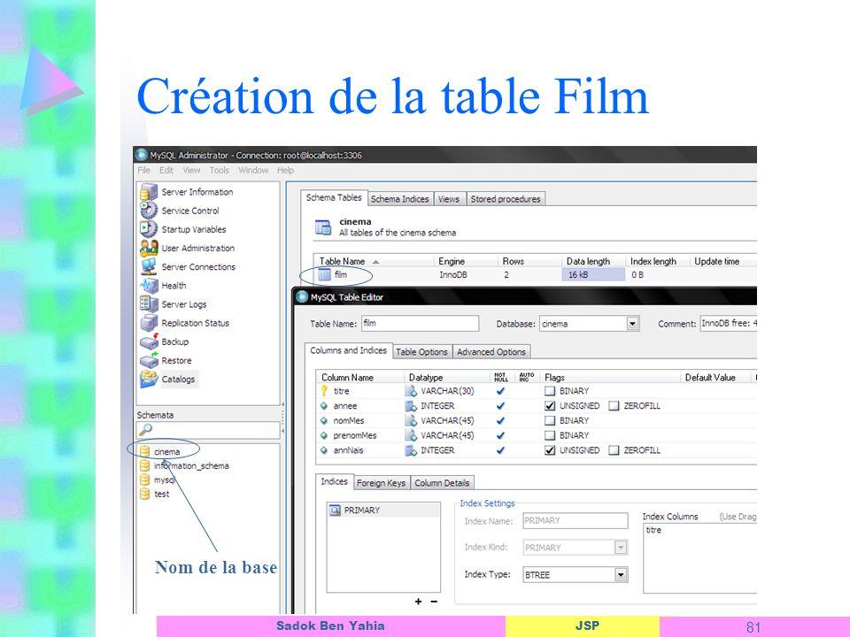 Création de la table Film