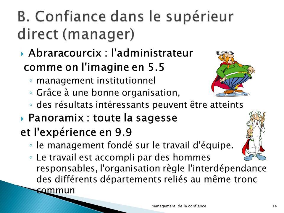 B. Confiance dans le supérieur direct (manager)