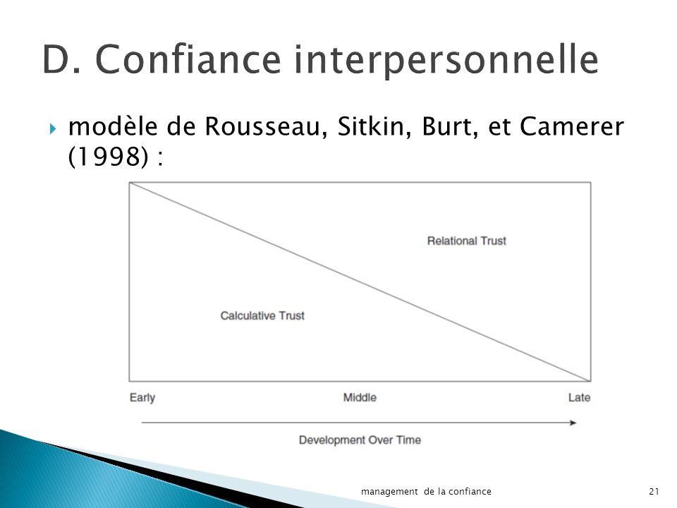 D. Confiance interpersonnelle