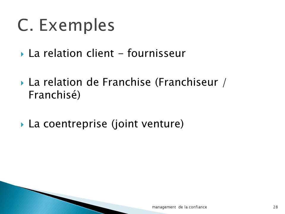 C. Exemples La relation client - fournisseur