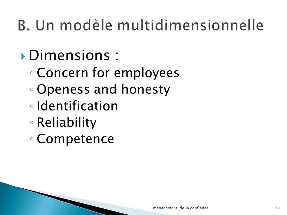 B. Un modèle multidimensionnelle