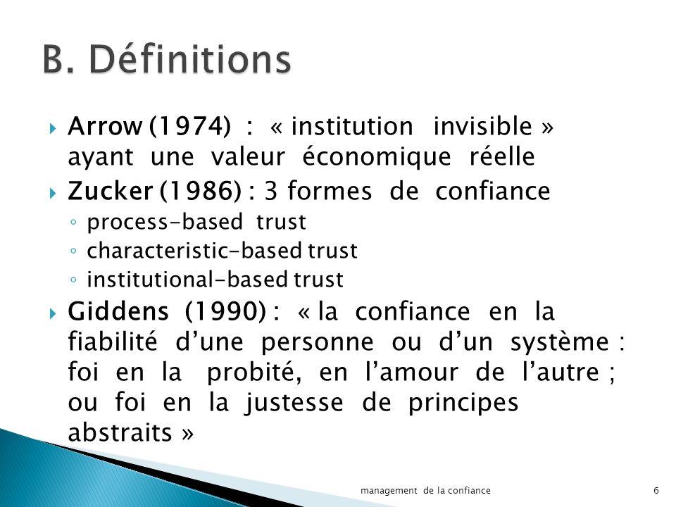 B. Définitions Arrow (1974) : « institution invisible » ayant une valeur économique réelle.