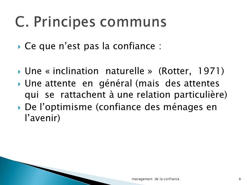 C. Principes communs Ce que n'est pas la confiance :