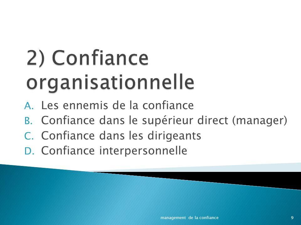 2) Confiance organisationnelle