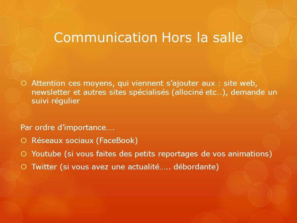 Communication Hors la salle