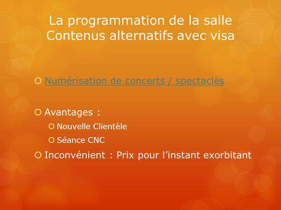 La programmation de la salle Contenus alternatifs avec visa
