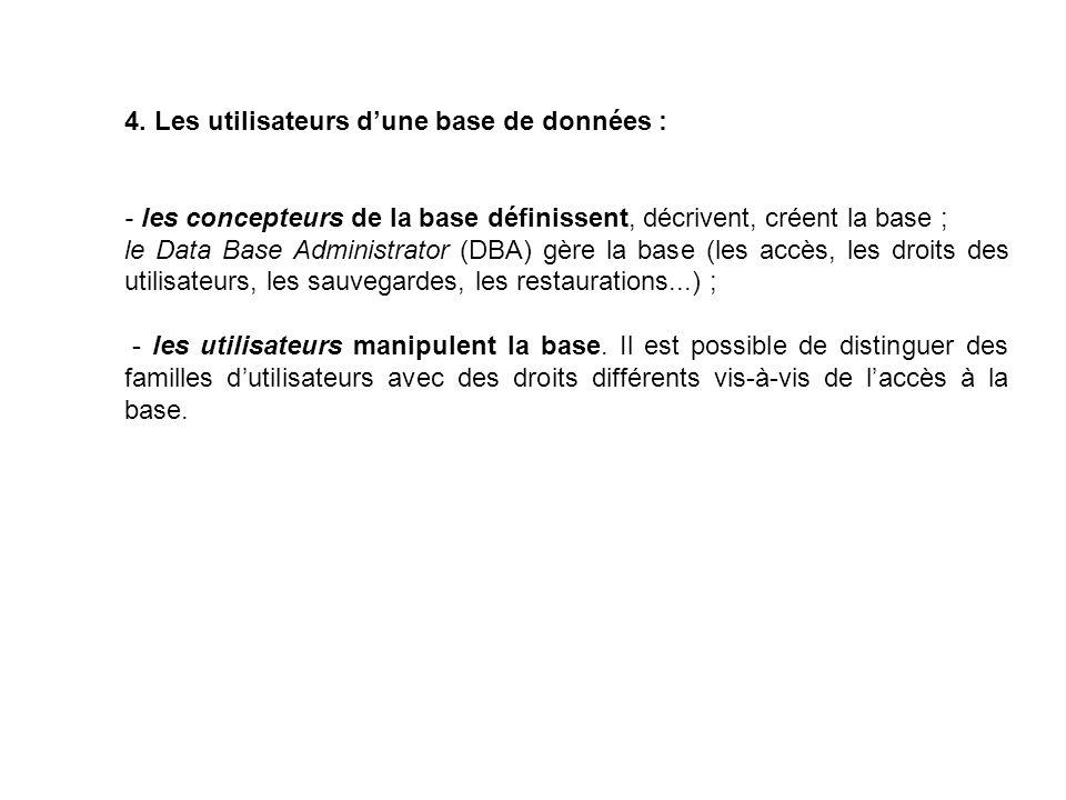 4. Les utilisateurs d'une base de données :
