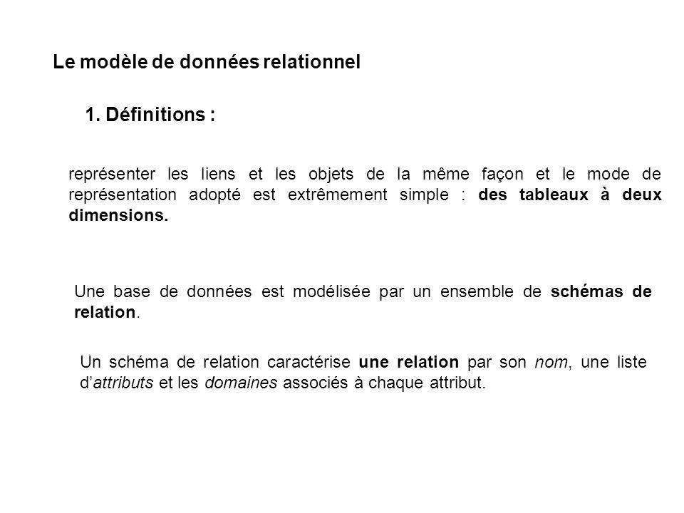 Le modèle de données relationnel