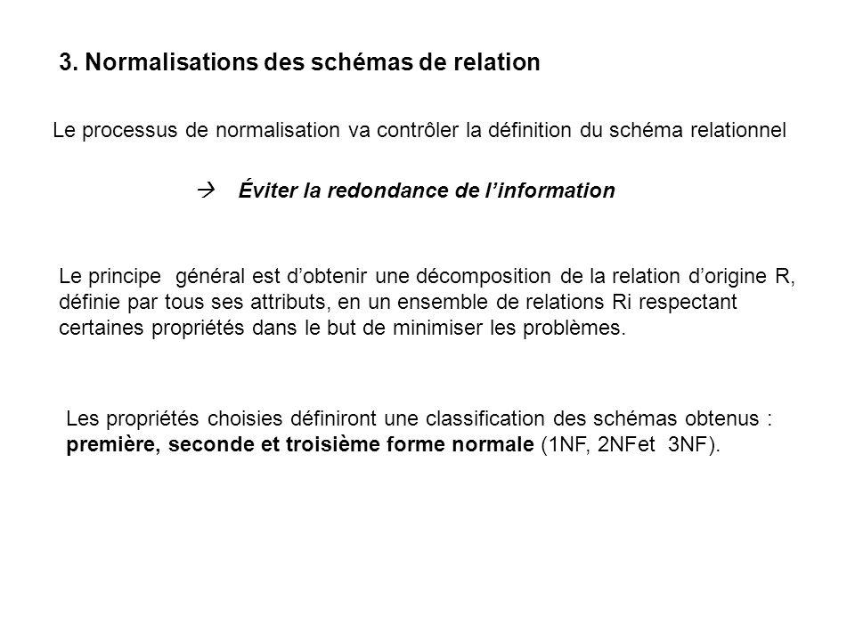 3. Normalisations des schémas de relation