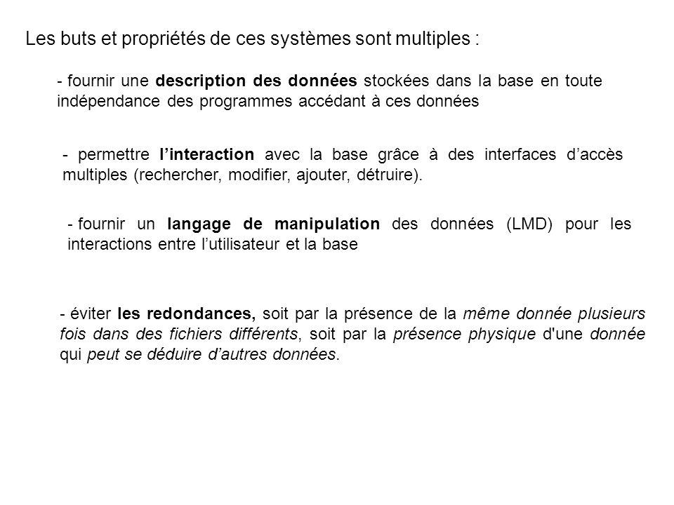 Les buts et propriétés de ces systèmes sont multiples :