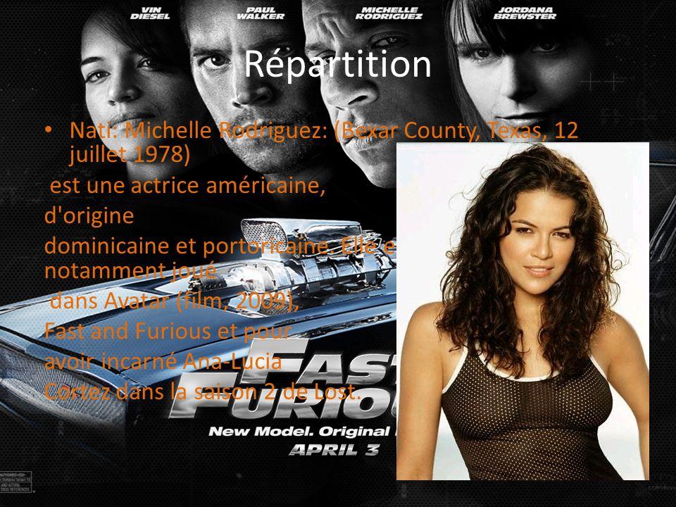Répartition Nati: Michelle Rodriguez: (Bexar County, Texas, 12 juillet 1978) est une actrice américaine,