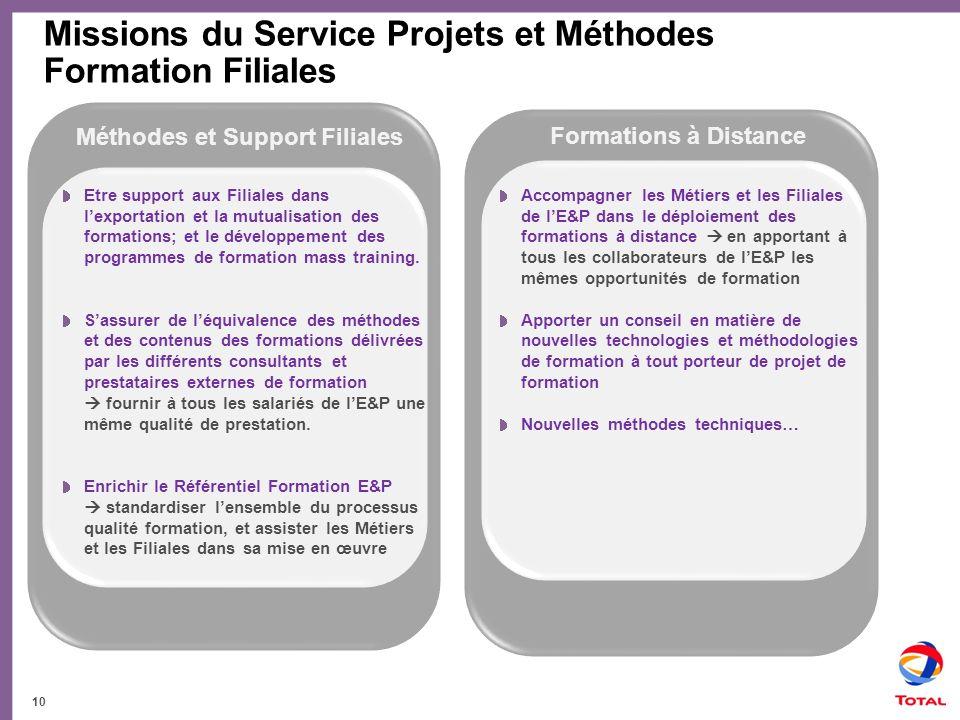 Missions du Service Projets et Méthodes Formation Filiales