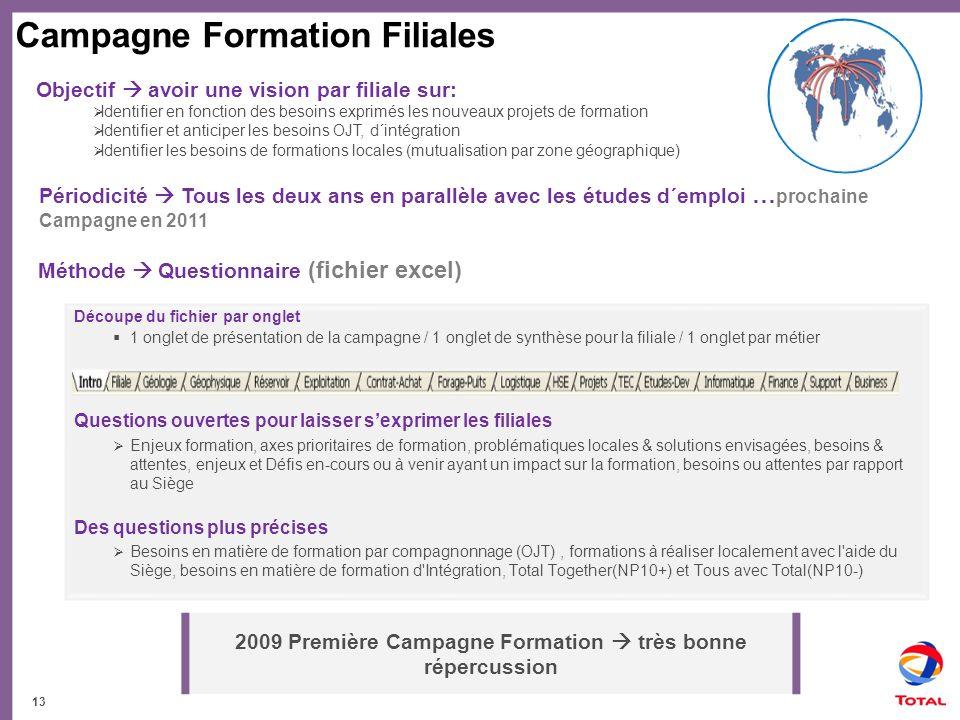 2009 Première Campagne Formation  très bonne répercussion