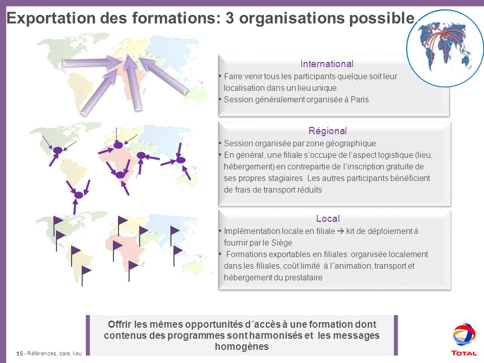 Exportation des formations: 3 organisations possible