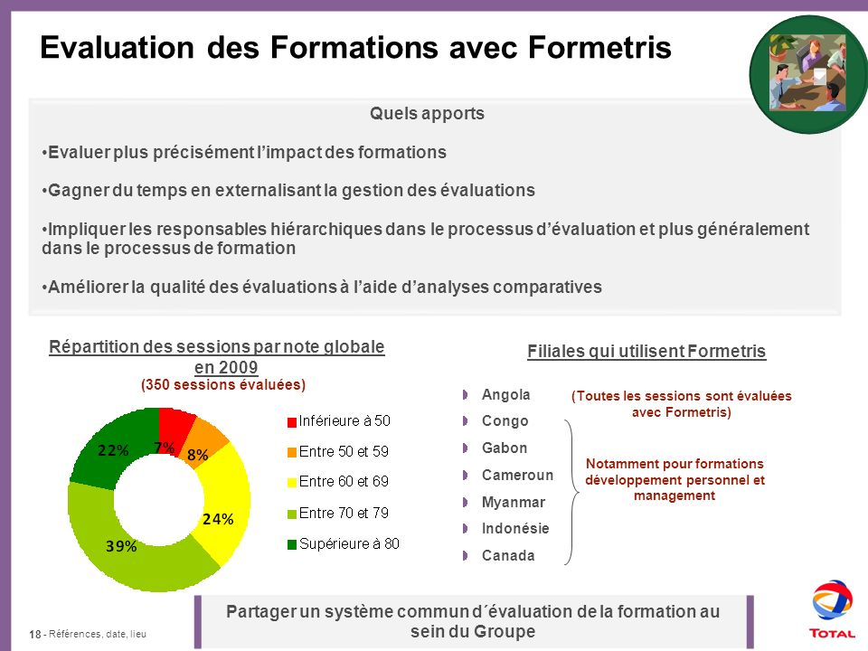 Evaluation des Formations avec Formetris