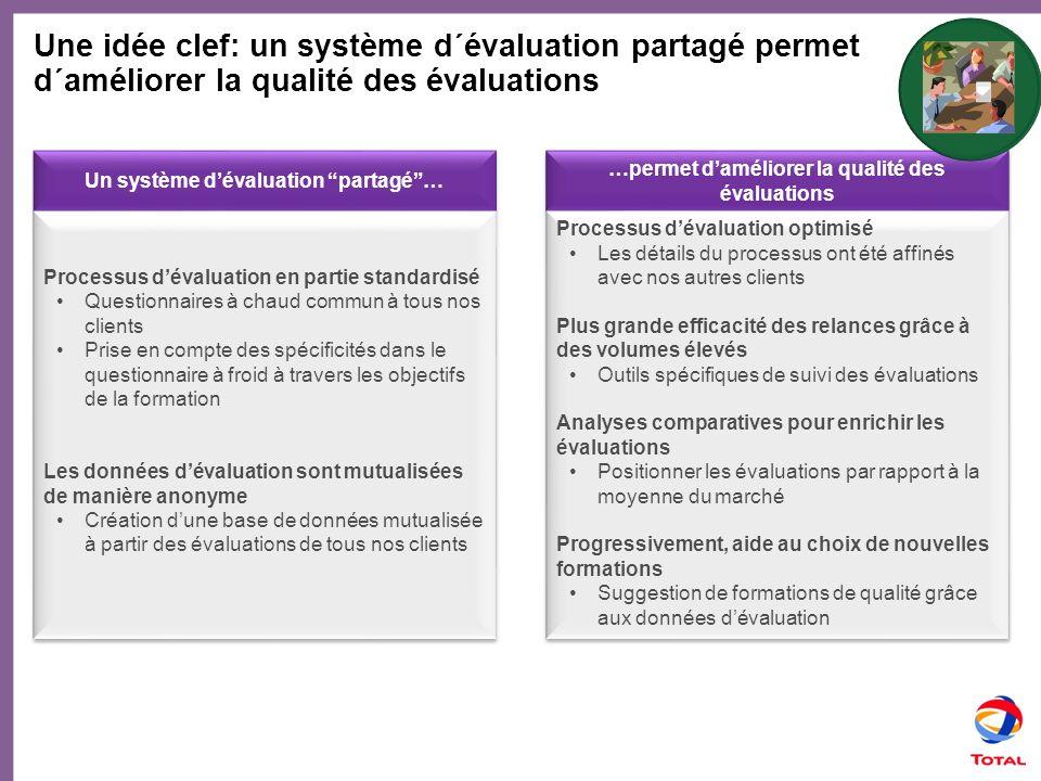 Une idée clef: un système d´évaluation partagé permet d´améliorer la qualité des évaluations