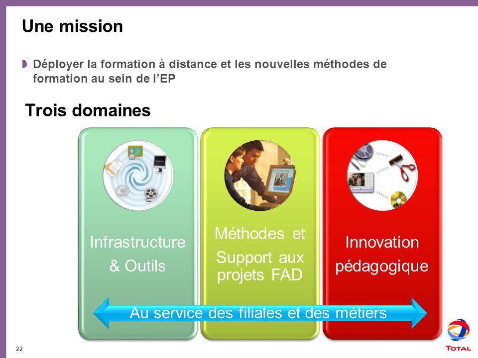 Une mission Trois domaines Infrastructure & Outils Méthodes et