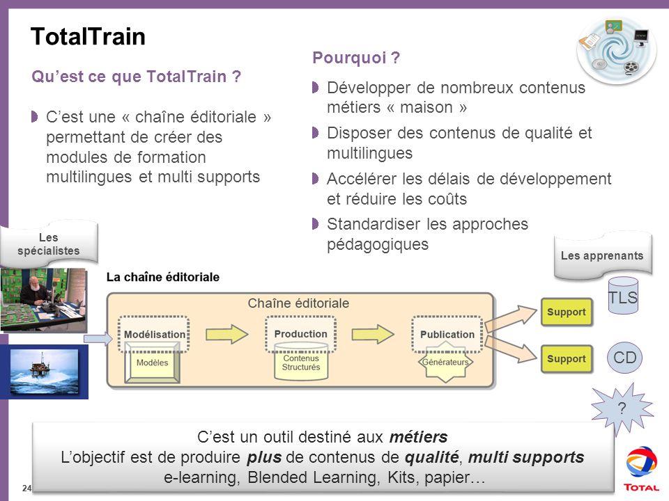 TotalTrain Pourquoi Développer de nombreux contenus métiers « maison » Disposer des contenus de qualité et multilingues.