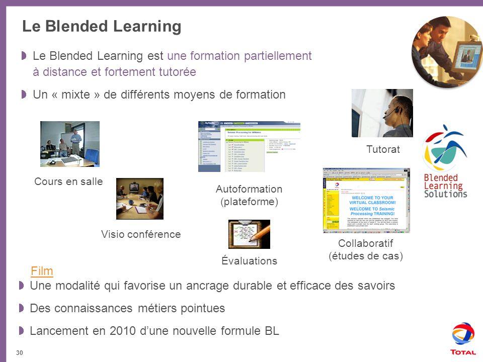 Le Blended Learning Le Blended Learning est une formation partiellement à distance et fortement tutorée.