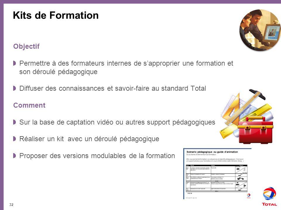 Kits de Formation Objectif