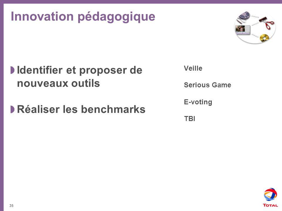 Innovation pédagogique