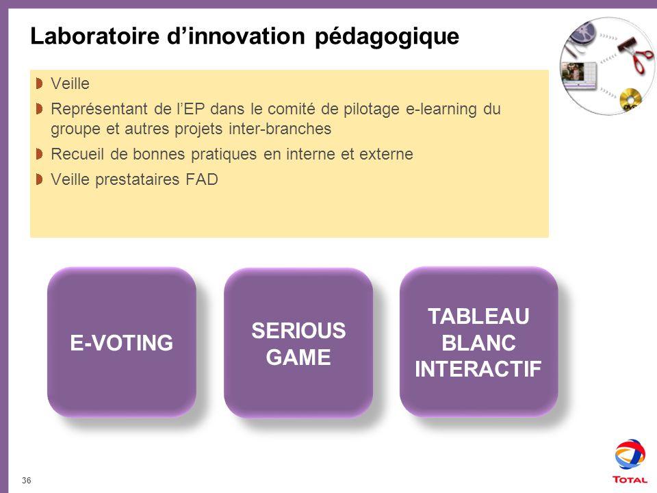 Laboratoire d'innovation pédagogique