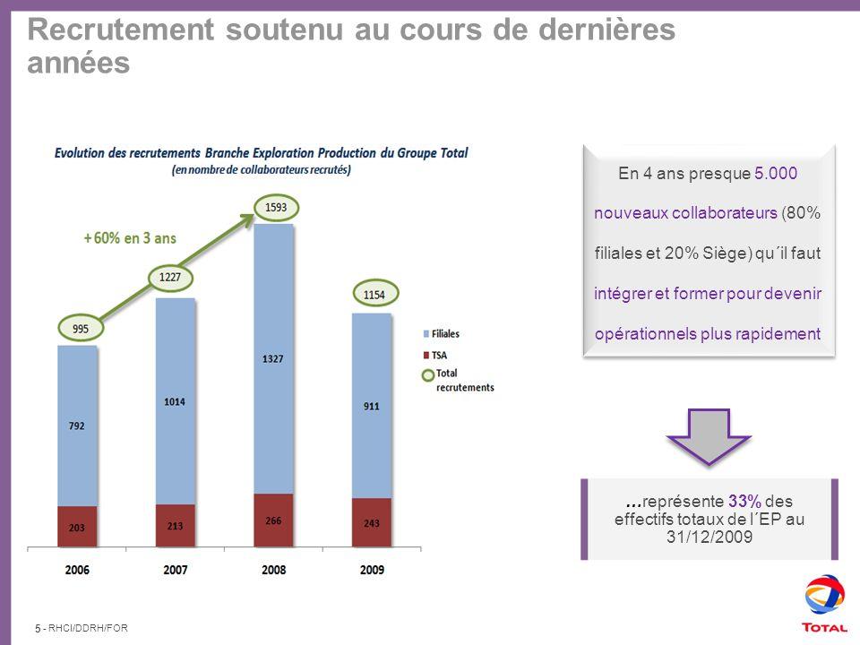…représente 33% des effectifs totaux de l´EP au 31/12/2009