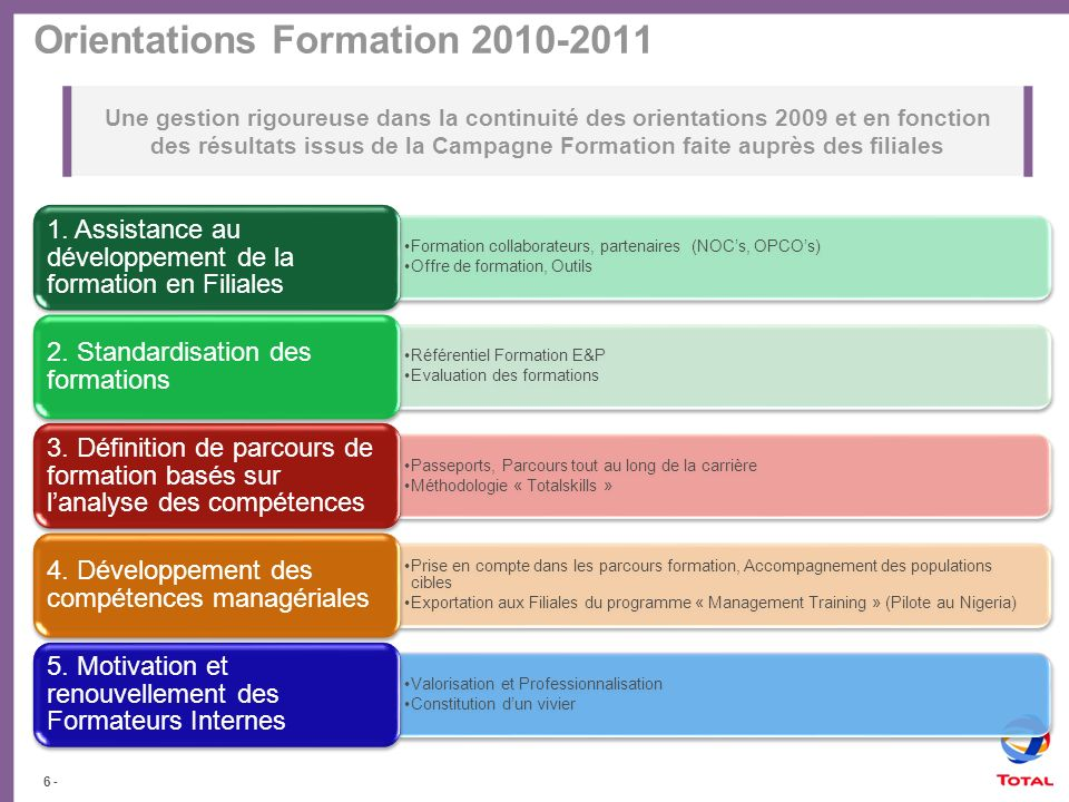 Orientations Formation 2010-2011