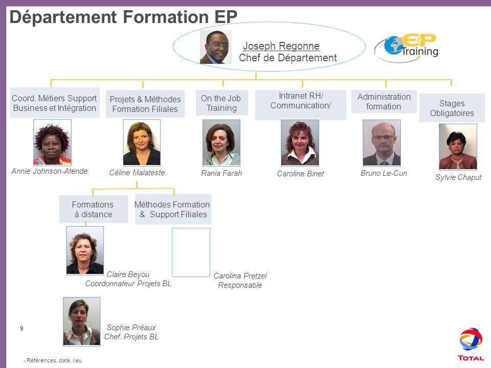 Département Formation EP