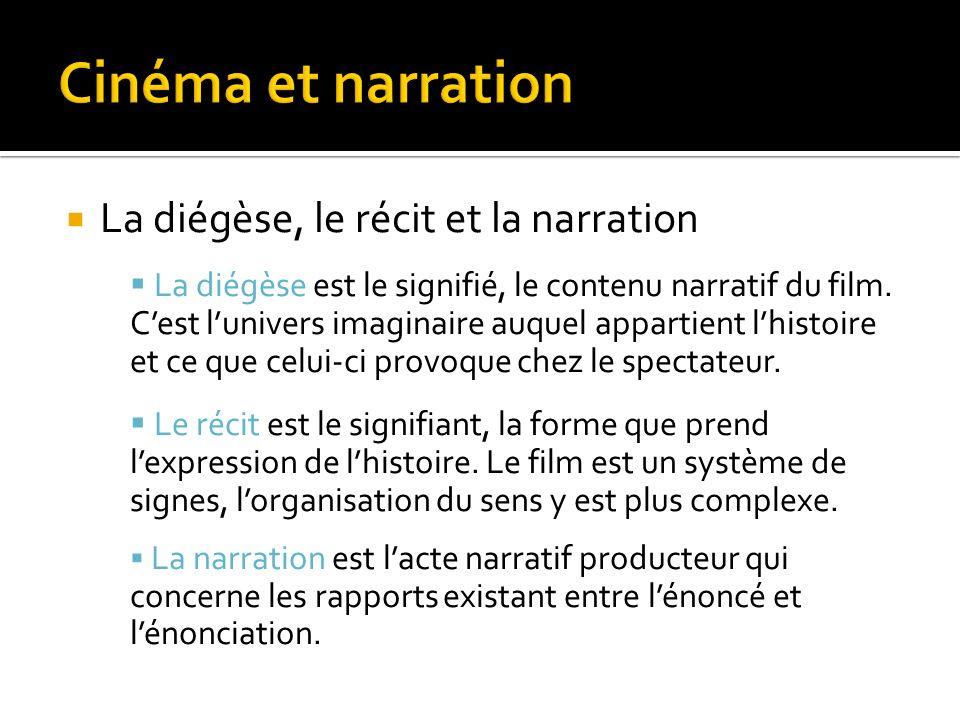 Cinéma et narration La diégèse, le récit et la narration