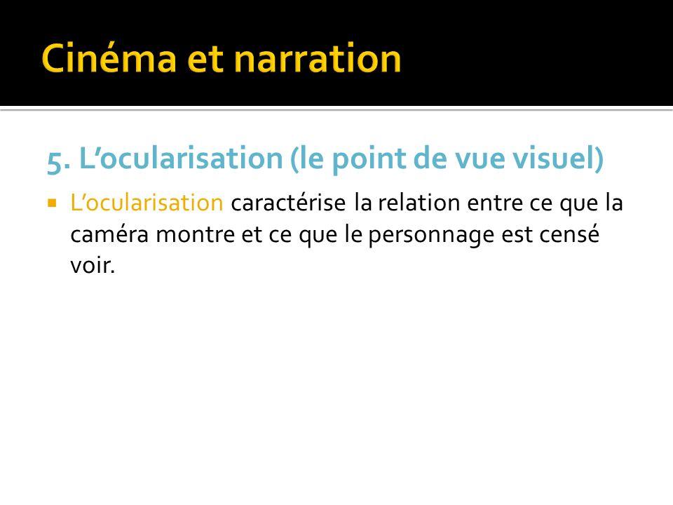 Cinéma et narration 5. L'ocularisation (le point de vue visuel)