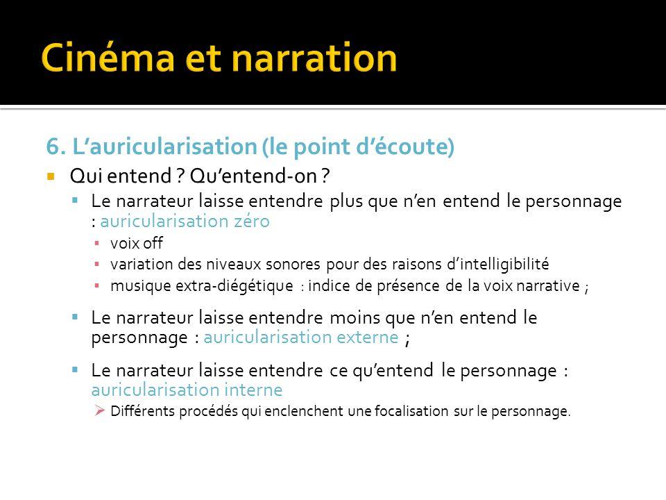 Cinéma et narration 6. L'auricularisation (le point d'écoute)