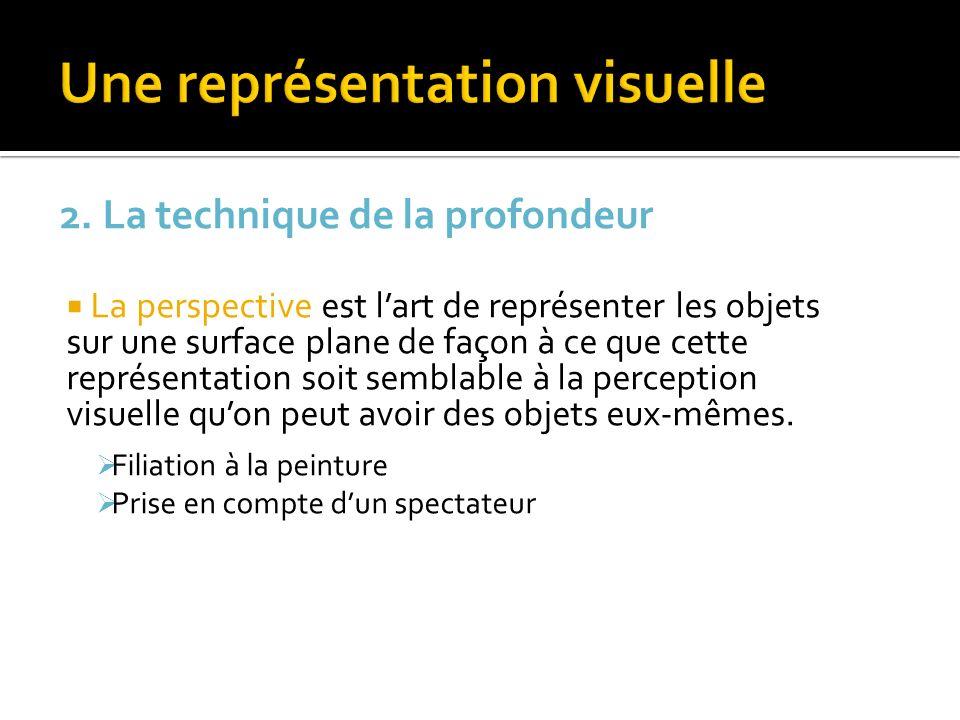 Une représentation visuelle