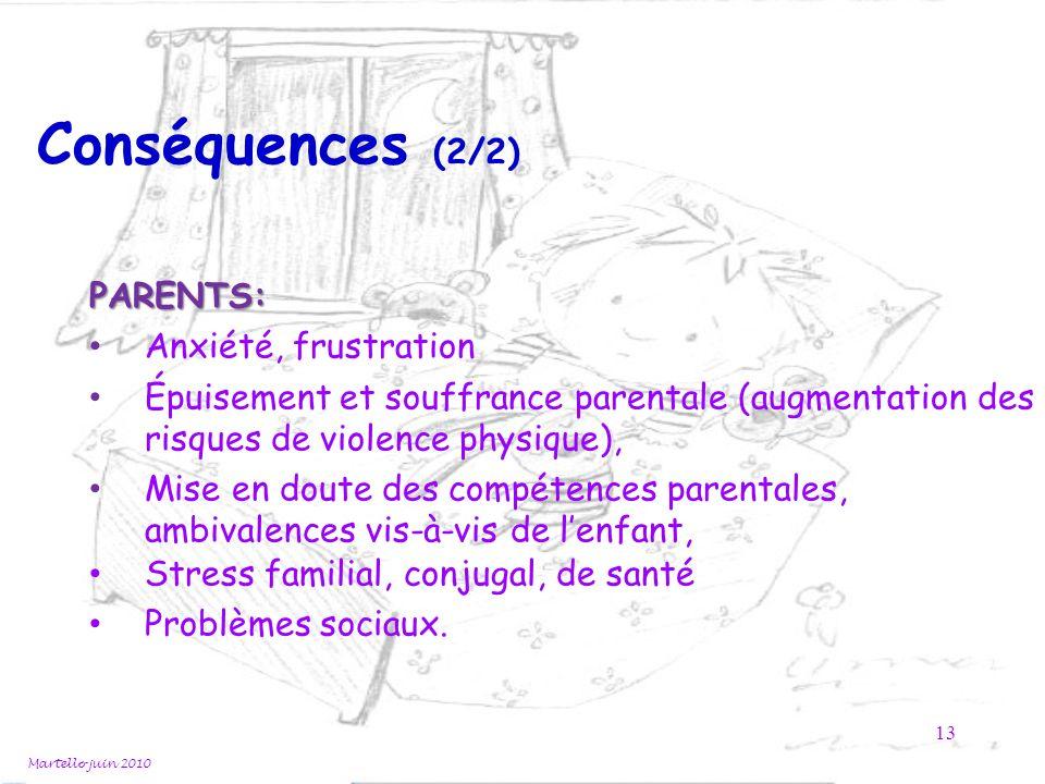 Conséquences (2/2) PARENTS: Anxiété, frustration