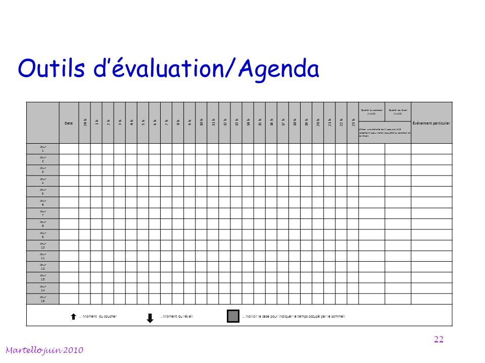 Outils d'évaluation/Agenda