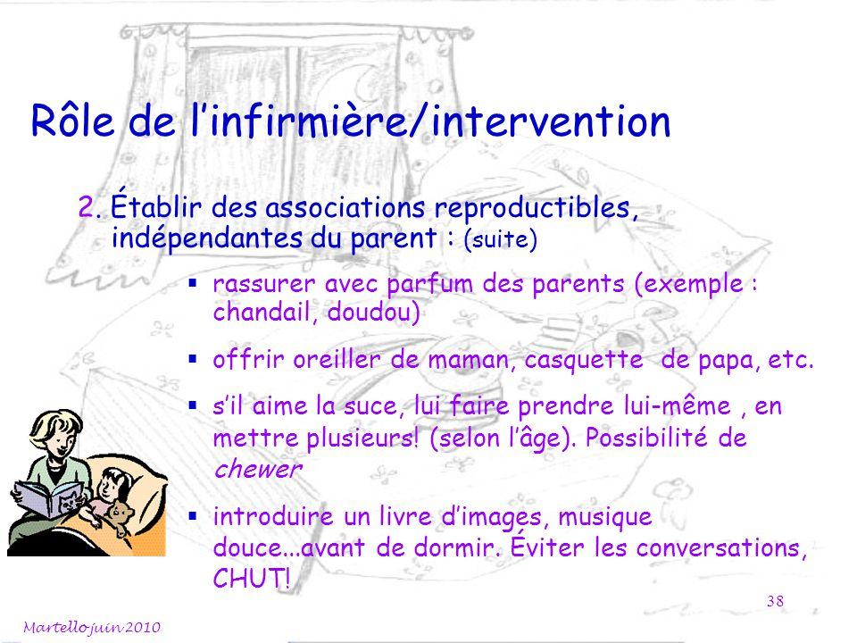 Rôle de l'infirmière/intervention