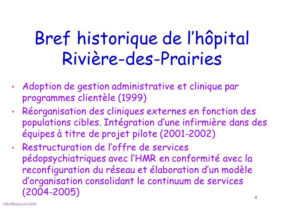 Bref historique de l'hôpital Rivière-des-Prairies