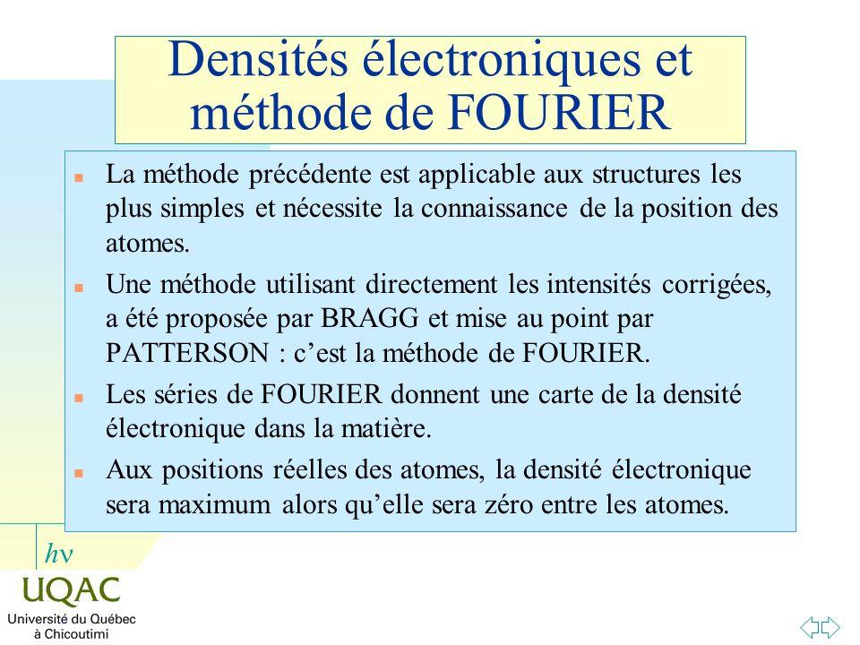 Densités électroniques et méthode de FOURIER