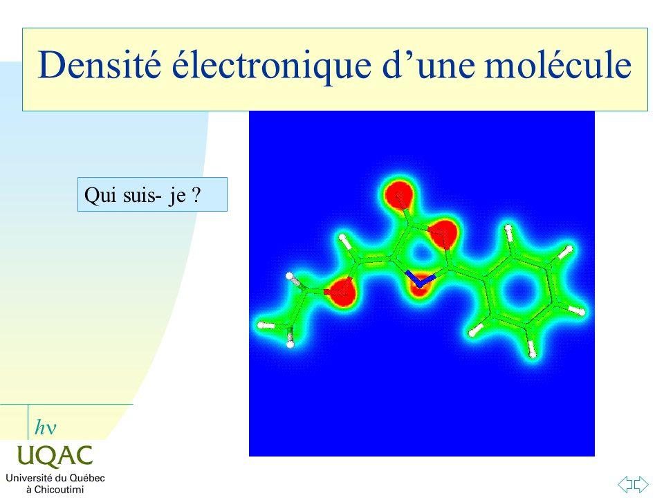 Densité électronique d'une molécule